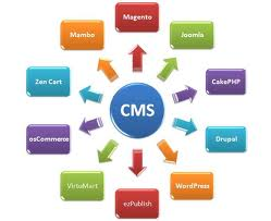 8cd8b5ce44512 Обзор бесплатных CMS интернет магазина | Создаем интернет магазин ...