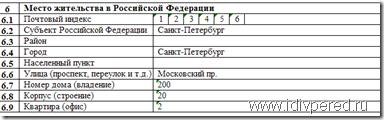 registraciya_ip005