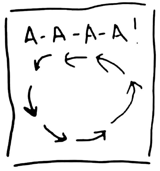 План развития