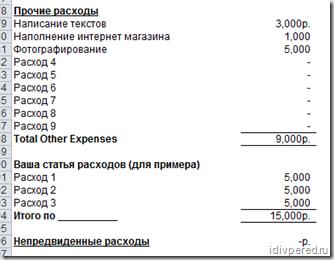 сколько стоит интернет магазин