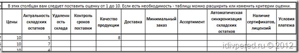 kriterii_ocenki_postavshika