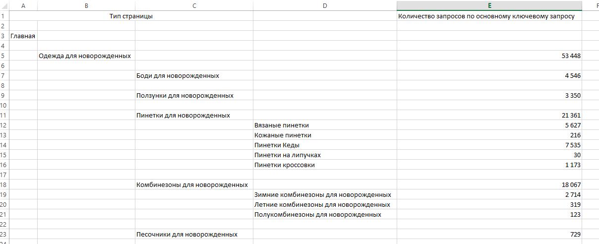category_3